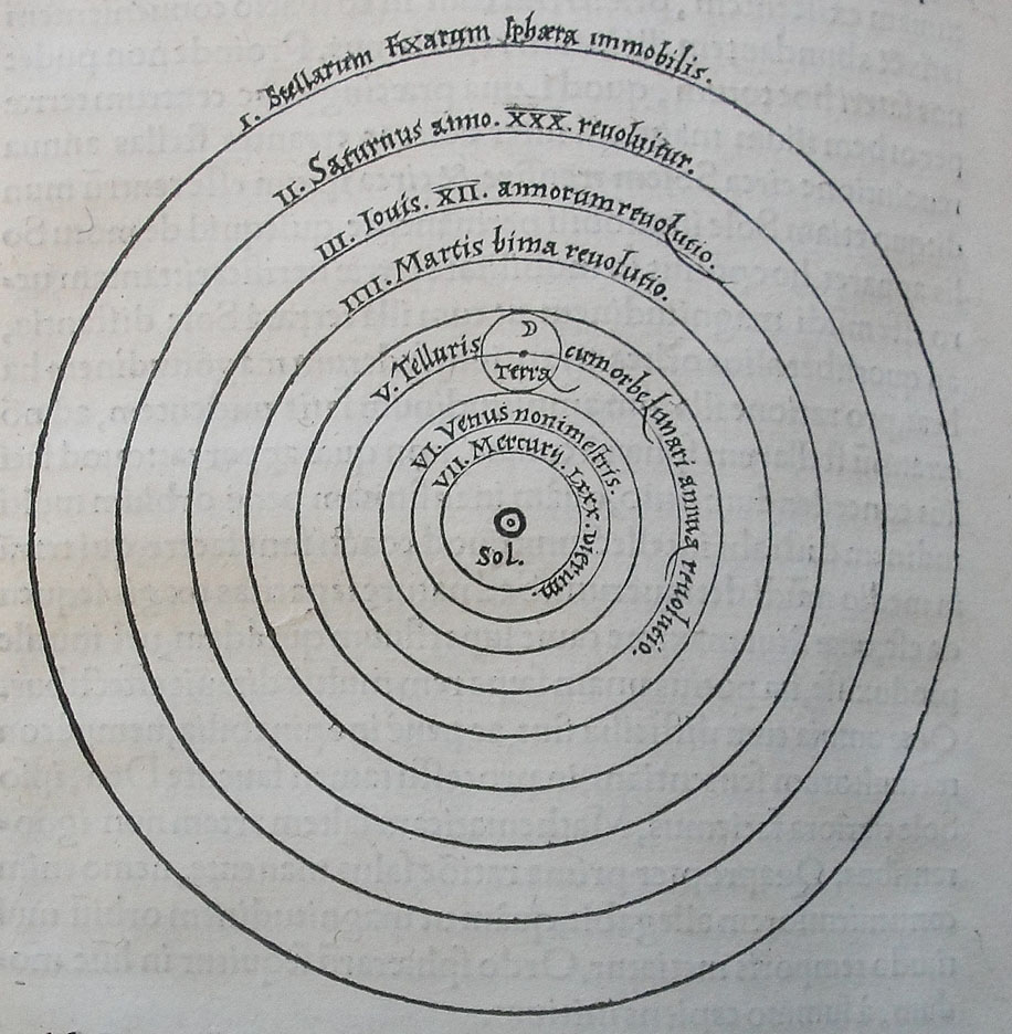 Detail showing Copernicus's illustration of his heliocentric theory
